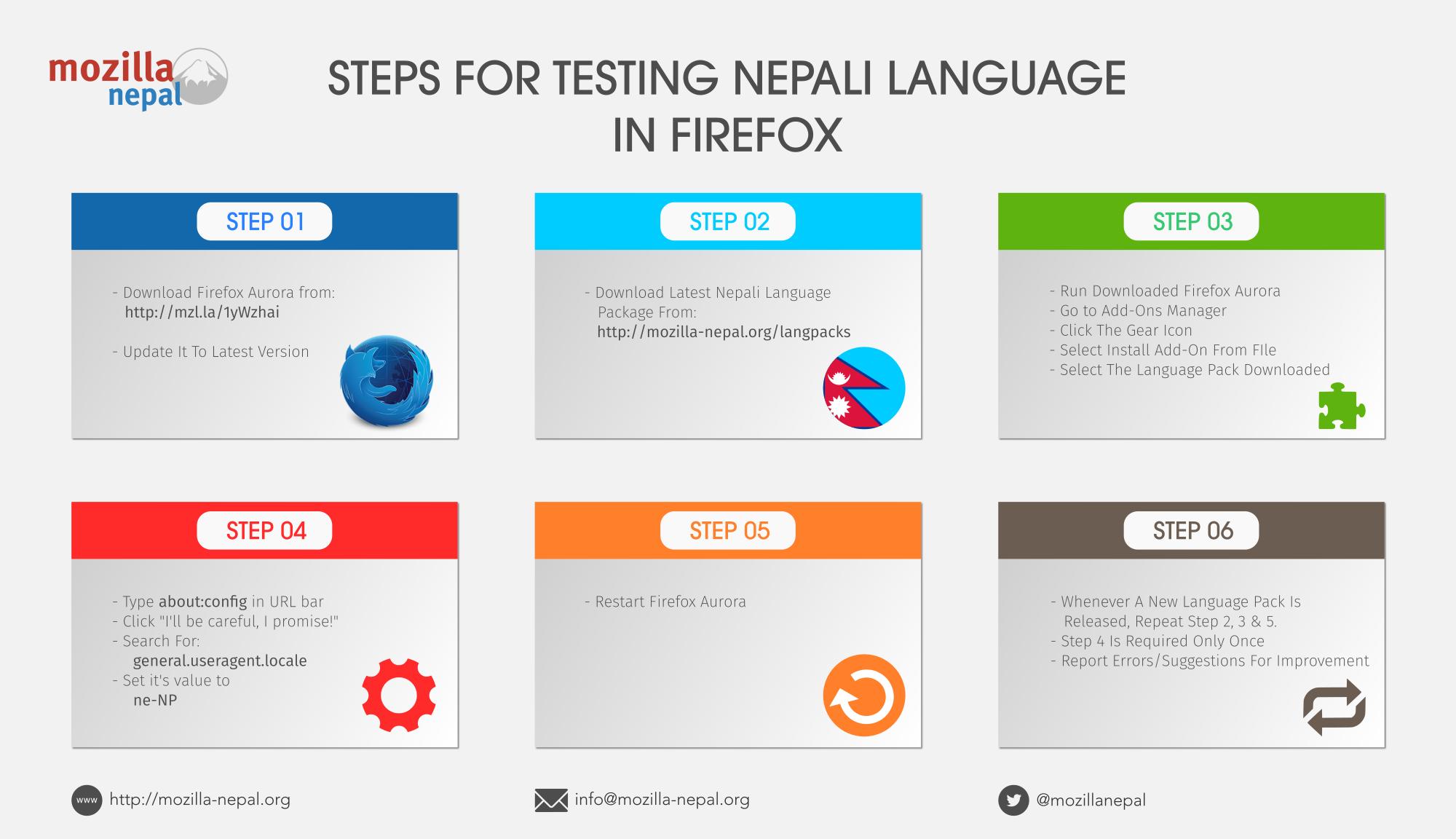 Mozilla Nepal Localization
